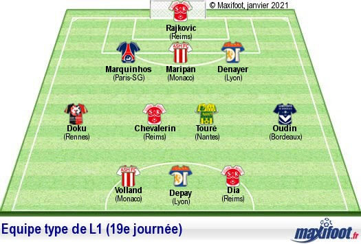 L Equipe Type De L1 19e Journee Football Maxifoot
